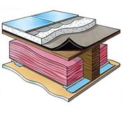 duracoustic-diagram-stc70-iic57-sm