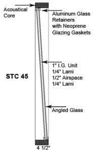 model 1 detail