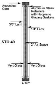 model 2 detail
