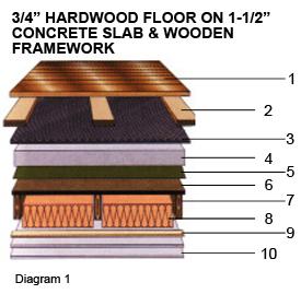 quiet-floor-np-diagram-1