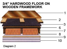 quiet-floor-np-diagram-2