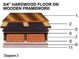 quiet-floor-np-diagram-3